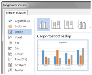 A diagramok választékát és előnézetét megjelenítő Diagram beszúrása párbeszédpanel