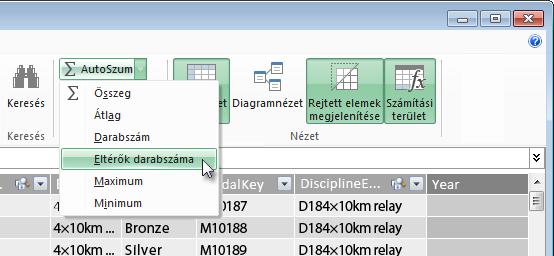 Eltérő elemek számának kiszámítása a PowerPivot bővítményben