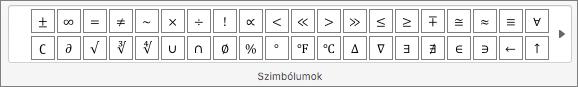 A szimbólumok csoport