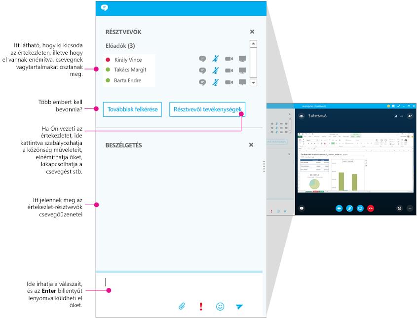 A Skype Vállalati verzió értekezletablakának csevegőpanelje az elemek leírásával