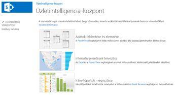 Az Üzletiintelligencia-központ webhely kezdőlapja