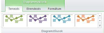 Diagrameszközök