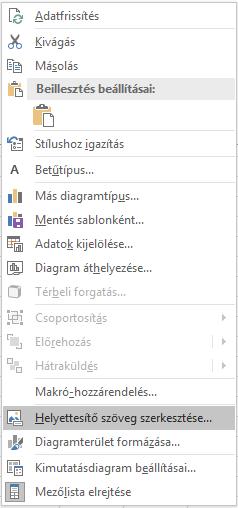 Az Excel Win32 helyettesítő szöveg szerkesztése menü a kimutatásdiagramok esetében