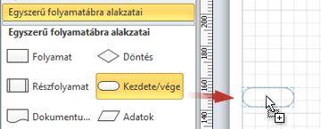 A Kezdete/vége alakzat elhelyezése az oldalon