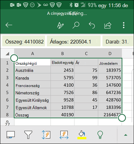 Az Excel átalakította az adatait, és visszaadja azt a rácsnak.