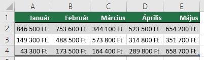 Sor használata a táblázat fejléceihez, például január, február, március stb.