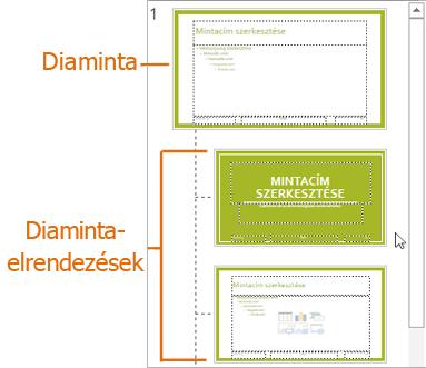 Diaminta és elrendezések a PowerPoint Diaminta nézetében