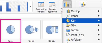 Az Office for Mac diagram választó