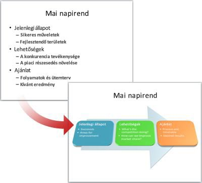 Egyszerű dia SmartArt-ábrává alakítva