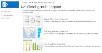 A SharePoint Online Üzletiintelligencia-központ webhelyének kezdőlapja