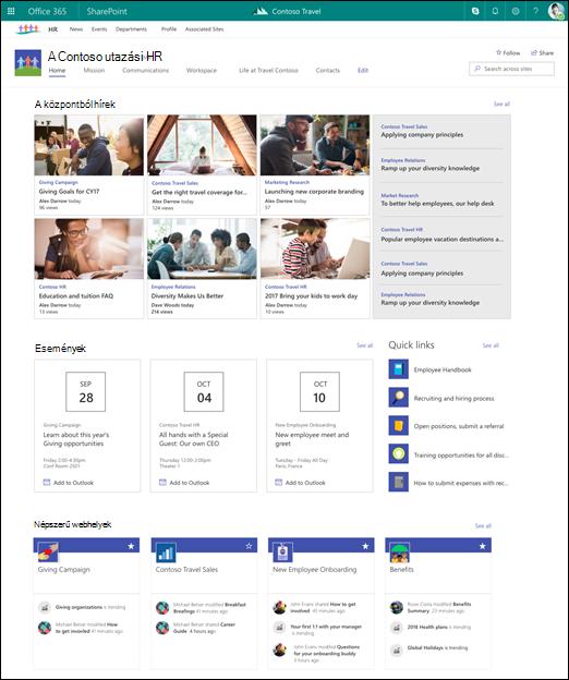 A SharePoint központi webhely