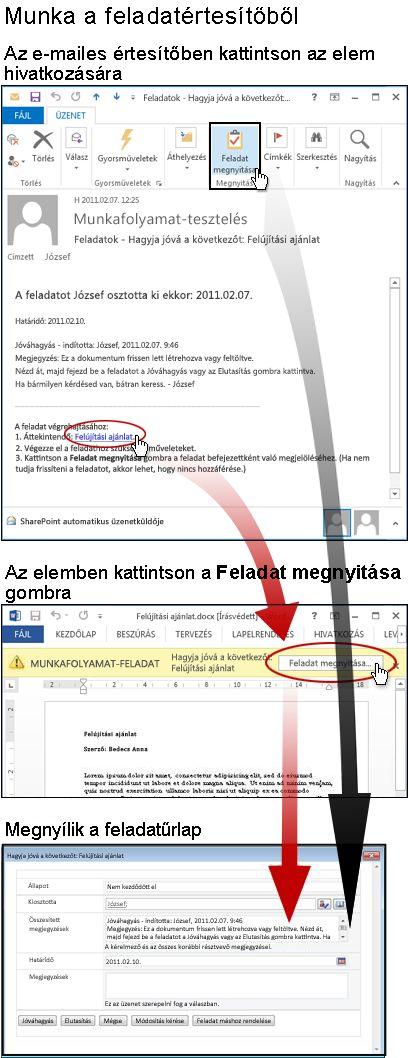 Az elem és a feladatűrlap elérése az értesítő e-mailből