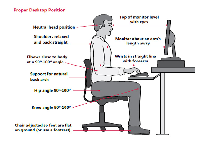 Diagram of proper desktop position