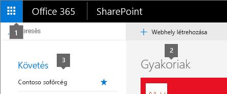 SharePoint Online, a kezdőlap bal felső sarka.