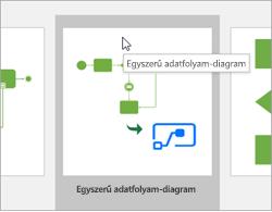 Válassza az egyszerű folyamatábra elemet a sablonok folyamatábra kategóriájában.