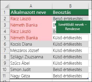 Feltételes formázás lista elejére rendezett ismétlődő értékekkel