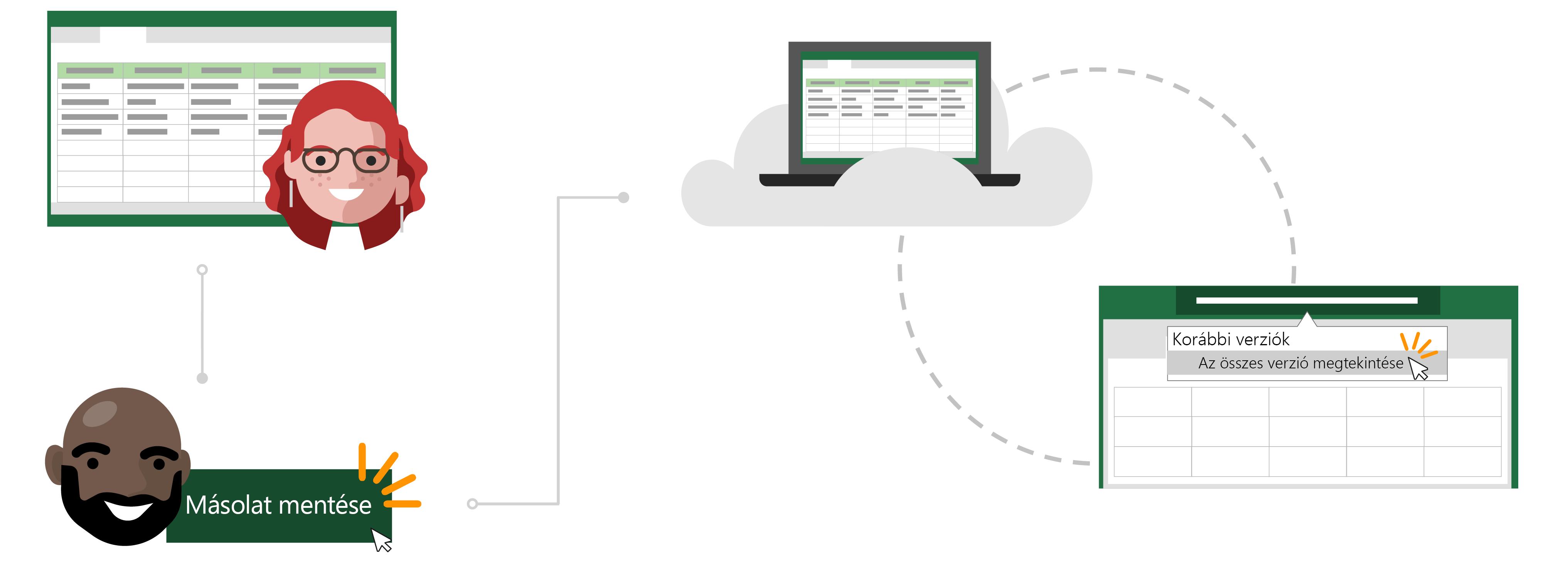 A felhőben meglévő fájlok sablonként használhatók egy új fájlra a másolat mentése paranccsal.