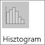 Hisztogramdiagram a hisztogram alcsoportban