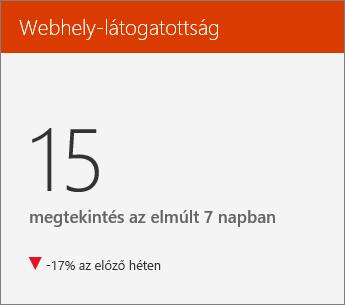Webhely tartománynevére csempe