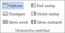 Képernyőkép a Táblázateszközök eszközcsoport Tervezés lapjának Táblázatstílusok beállításai csoportjáról, amelyben a Fejlécsor lehetőség ki van választva.