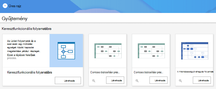 Példa a webes Visio alkalmazásban elérhető sablonokra.
