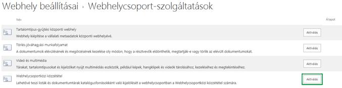 A Webhelycsoportközi közzététel szolgáltatás aktiválása