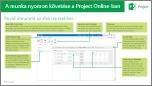 Rövid útmutató – Munkák követése a Project Online programban