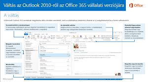 Az Outlook 2010-ről az Office 365-re való áttérést ismertető útmutató miniatűrje