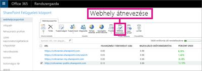 Válassza a SharePoint Felügyeleti központban a Webhely átnevezése elemet