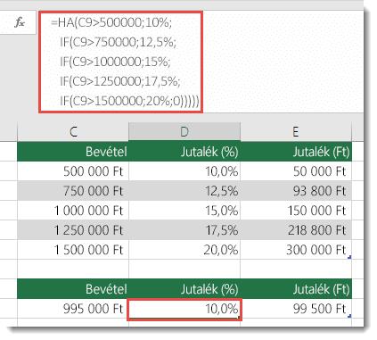 A D9 cellában lévő képlet nem a megfelelő sorrendben van: =HA(C9>5000,10%,HA(C9>7500,12,5%,HA(C9>10000,15%,HA(C9>12500,17,5%,HA(C9>15000,20%,0)))))
