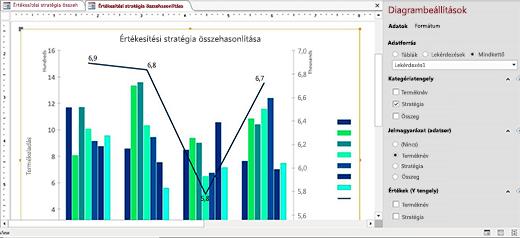 Új diagramok az adatok ábrázolására