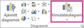 A Beszúrás lap Kimutatásdiagram gombja