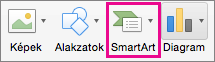 Szervezeti diagram – SmartArt