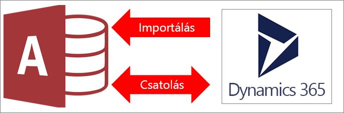 Az Access csatlakoztatása a Dynamics 365-höz