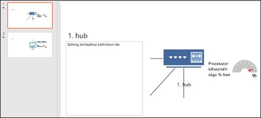 Képernyőkép címet és diaábrát tartalmazó PowerPoint-diáról.