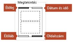 Az előnézeti kép megjeleníti, hogy mely elemek lesznek láthatók a nyomtatott jegyzetoldalakon.
