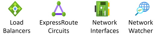 Azure Networking rajzsablon