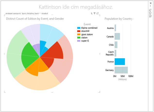 Több Power View nézetbeli megjelenítés használata nagyszerű, interaktív jelentések létrehozásához