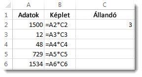 Adatok az A oszlopban, képletek a B oszlopban és a 3-as szám a C2 cellában