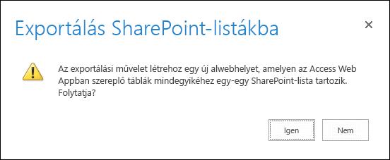 Képernyőkép a megerősítési párbeszédpanelről Az Igen gombra kattintva az adatokat SharePoint-listákba exportálhatja, a Nem gombra kattintva pedig elvetheti az exportálást.