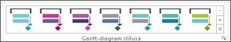 Gantt-diagram stílusa