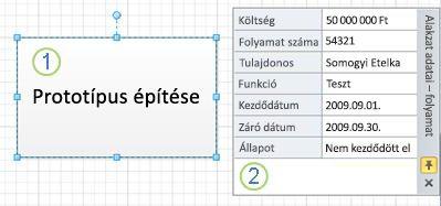 Egy Folyamat alakzat, adatkapcsolatú ábrák nélkül