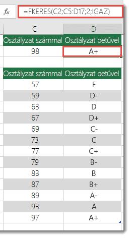 A D2 cellában lévő képlet a következő: =FKERES(C2,C5:D17,2,IGAZ)