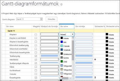 Gantt formázási lapon a Project Online-ban.