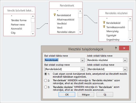 Képernyőkép: a három tábla és az illesztési tulajdonságok