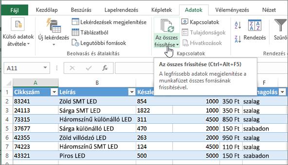 Egy importált listát tartalmazó Excel-számolótábla, kiemelt Az összes frissítése gombbal
