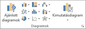 Excel-diagramok gombjai