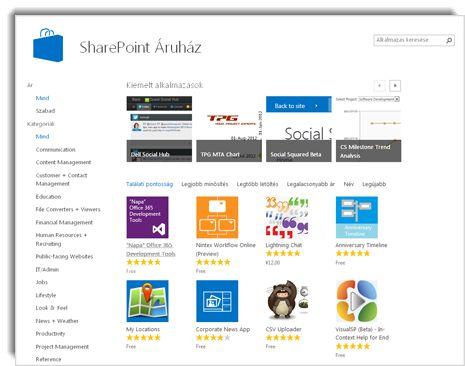 A SharePoint Áruház