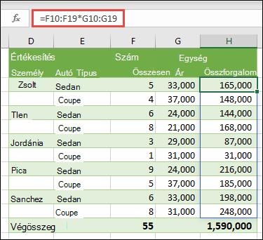 Többcellás tömb függvény a következő cellában: F19 * G10: G19 az Egységár által eladott autók számának kiszámításához