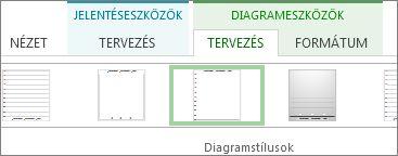 Diagramstílusok csoport a Diagrameszközök Tervezés lapján